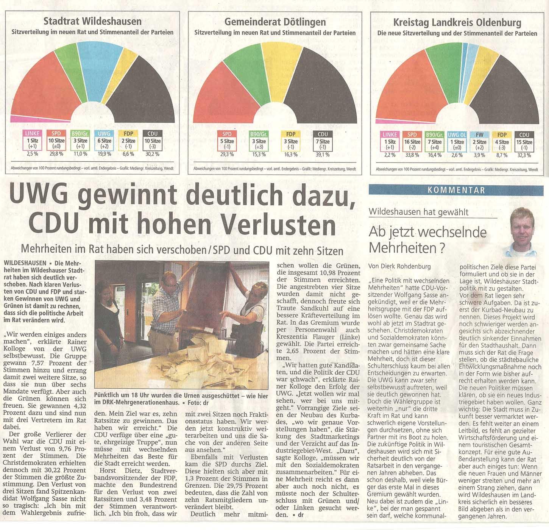 UWG gewinnt deutlich dazu, CDU mit hohen VerlustenMehrheiten im Rat haben sich verschoben / SPD und CDU mit zehn Sitzen  / Kommentar: Wildeshausen hat gewähltArtikel vom 12.09.2011 (WZ)