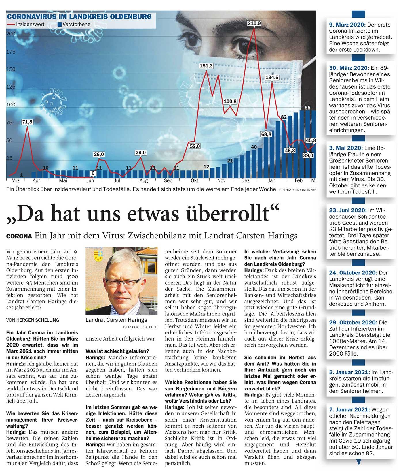 'Da hat uns etwas überrollt'Corona // Ein Jahr mit dem Virus: Zwischenbilanz mit Landrat Carsten HaringsArtikel vom 09.03.2021 (NWZ)