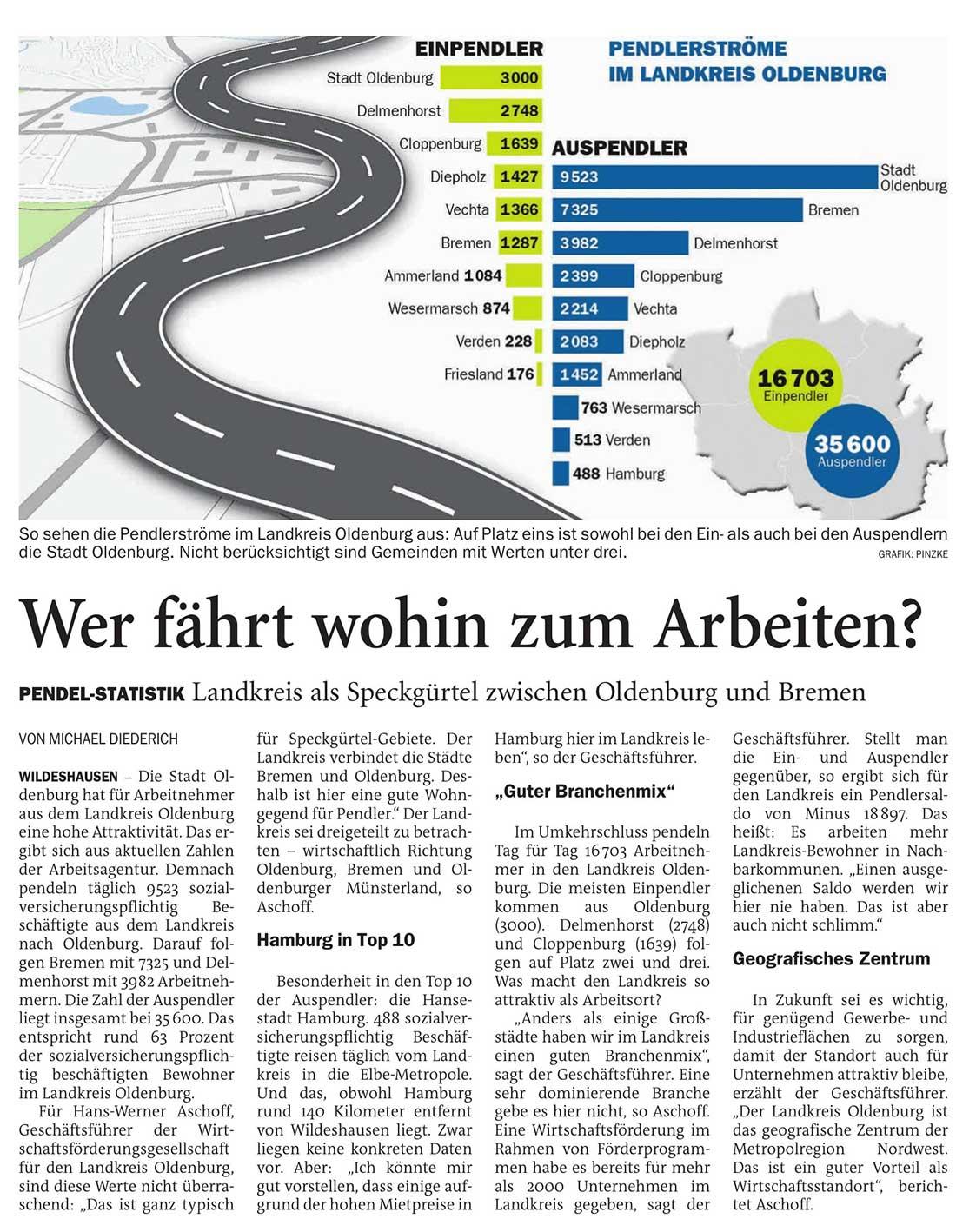 Wer fährt wohin zum Arbeiten?Pendel-Statistik: Landkreis als Speckgürtel zwischen Oldenburg und BremenArtikel vom 26.03.2021 (NWZ)